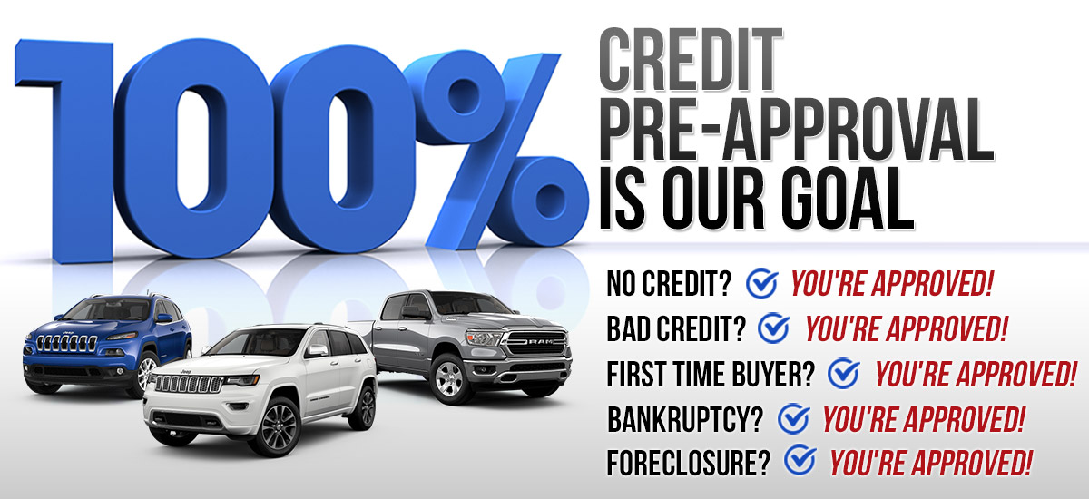 Best Auto Loans for Bad Credit or no credit